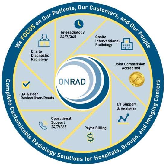 ONRAD Radiology and Teleradiology Services Matrix